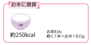 お米のカロリー